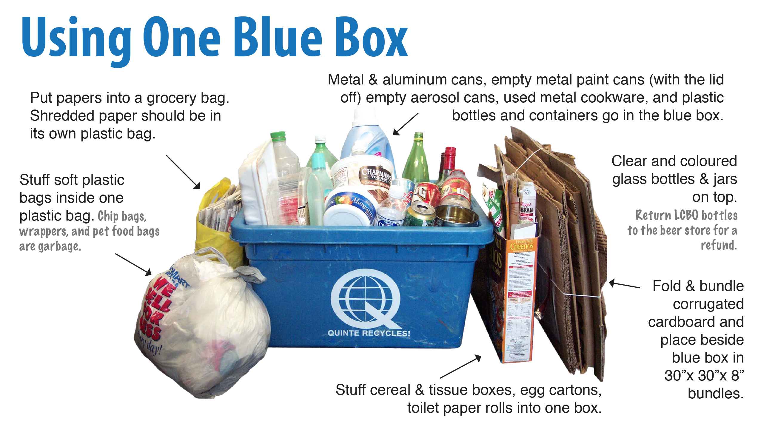 One Box - Quinte Waste Solutions