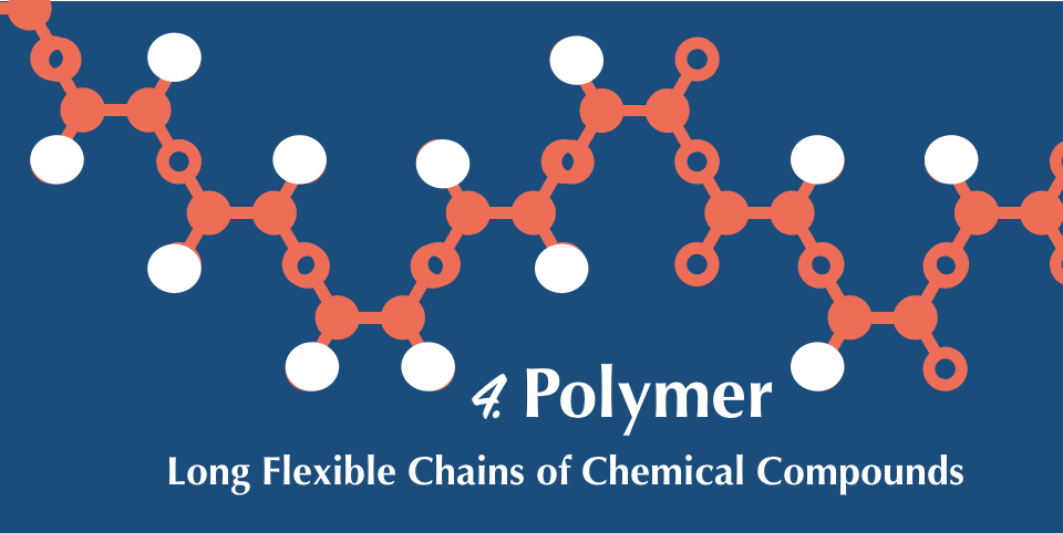 Picture of a long chain of molecules called a polymer